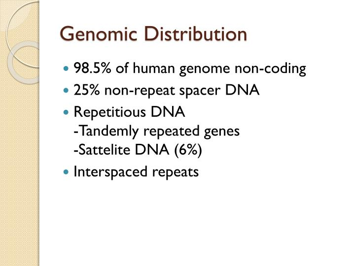 Genomic distribution