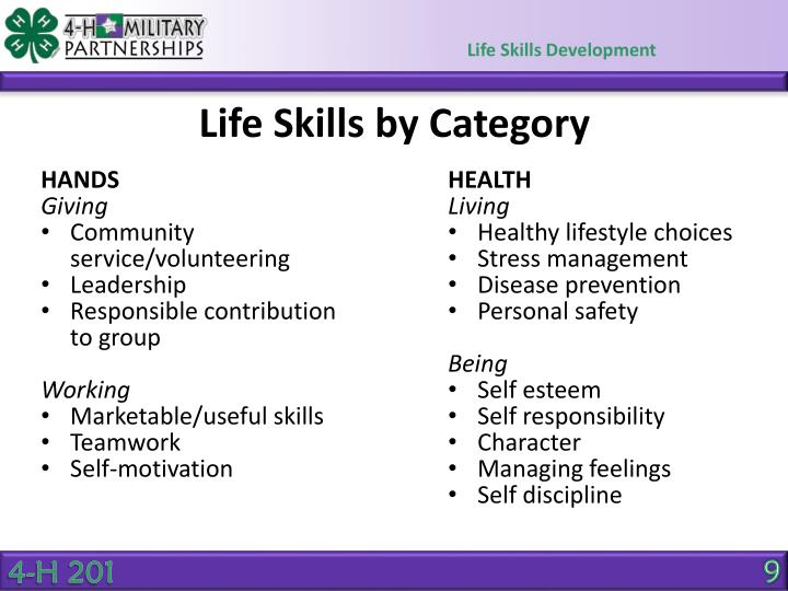 Life Skills by Category