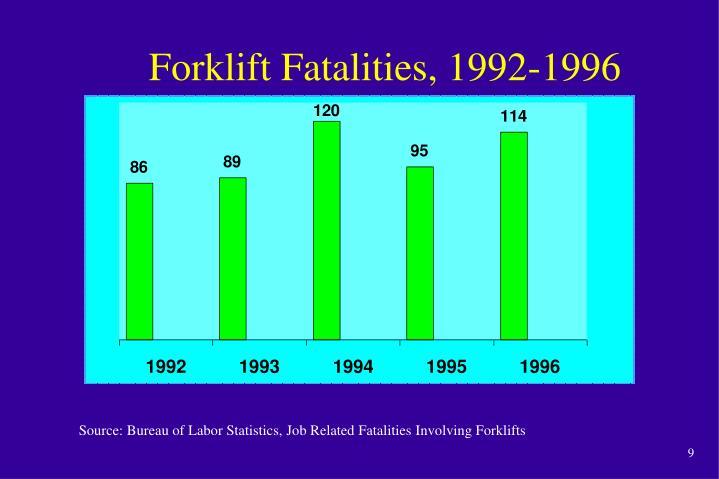 Forklift Fatalities, 1992-1996