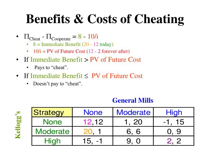 Benefits & Costs of Cheating