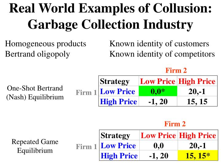 Real World Examples of Collusion: Garbage Collection Industry