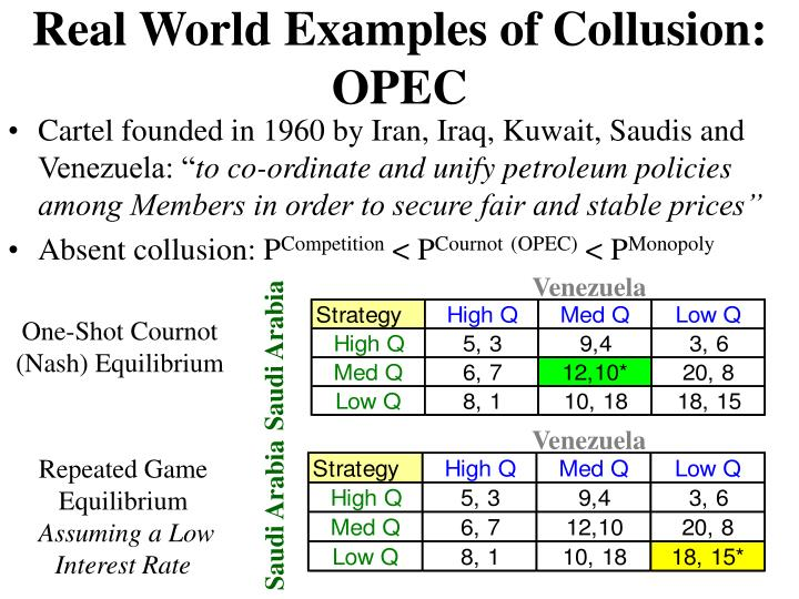 Real World Examples of Collusion: OPEC