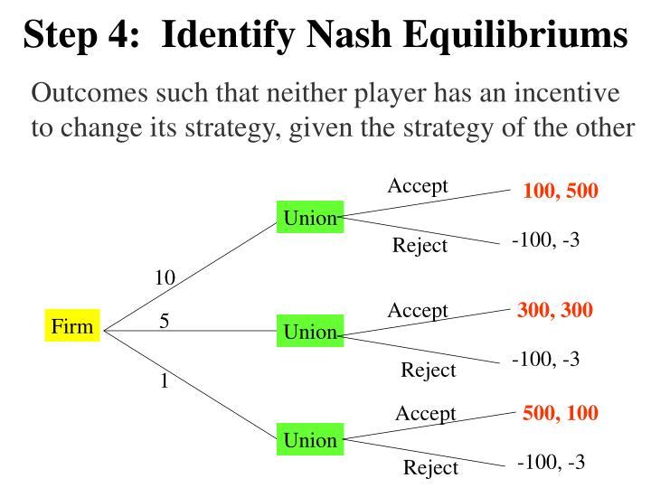 Step 4:  Identify Nash Equilibriums