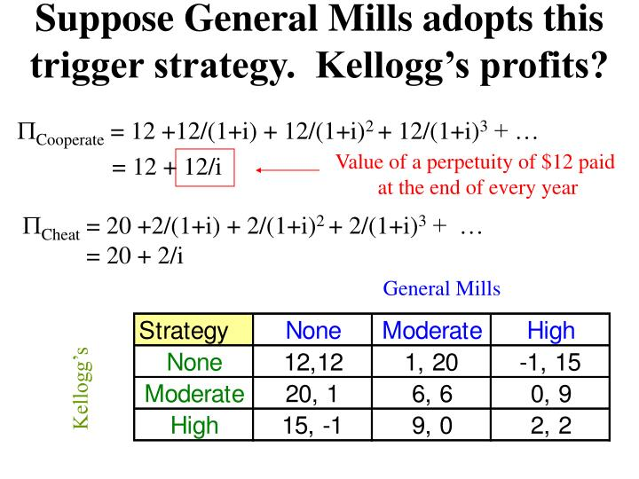 Suppose General Mills adopts this trigger strategy.  Kellogg's profits?