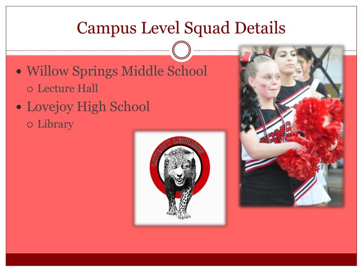 Campus Level Squad Details