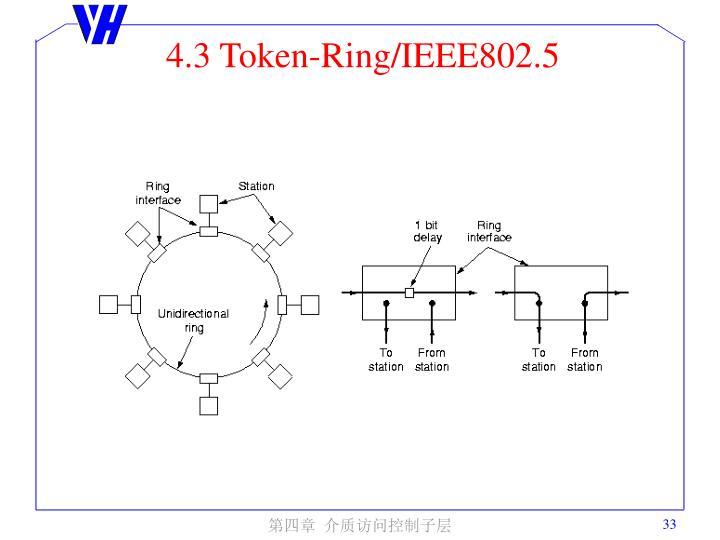 4.3 Token-Ring/IEEE802.5