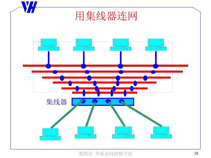 用集线器连网