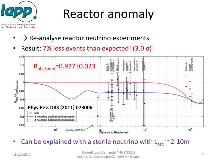 Reactor anomaly
