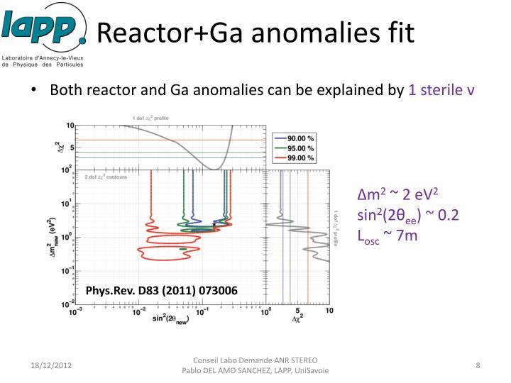 Reactor+Ga