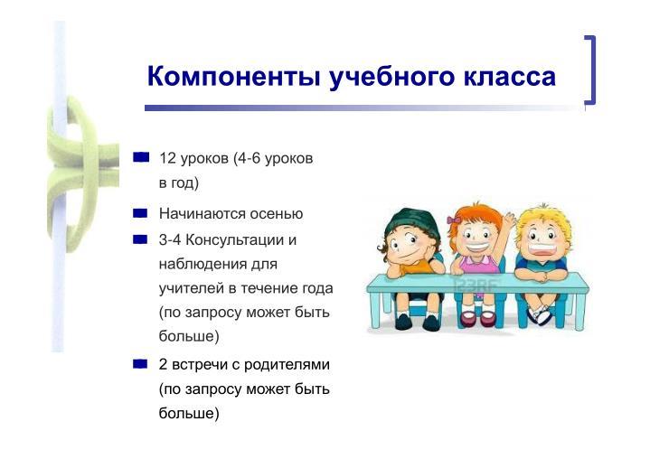 Компоненты учебного класса