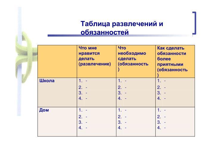 Таблица развлечений и обязанностей