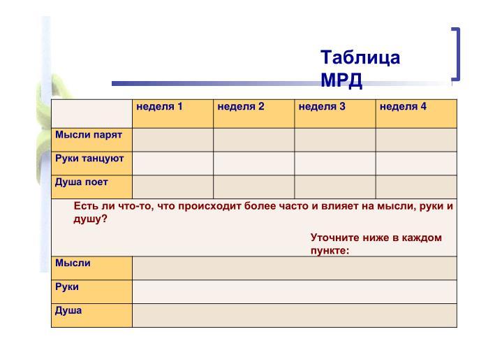 Таблица МРД