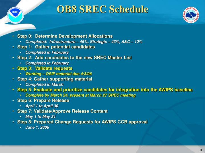 OB8 SREC Schedule