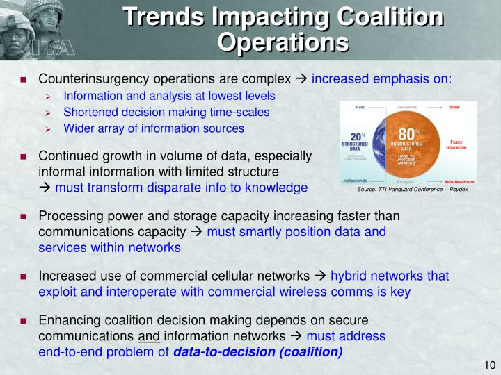Trends Impacting Coalition Operations