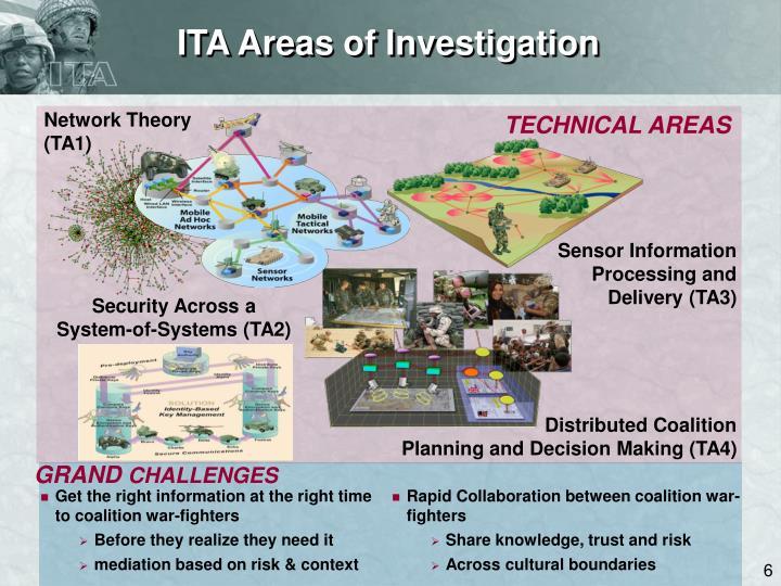 Network Theory (TA1)