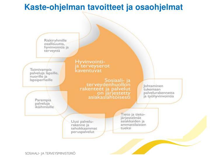 Kaste-ohjelman tavoitteet ja osaohjelmat
