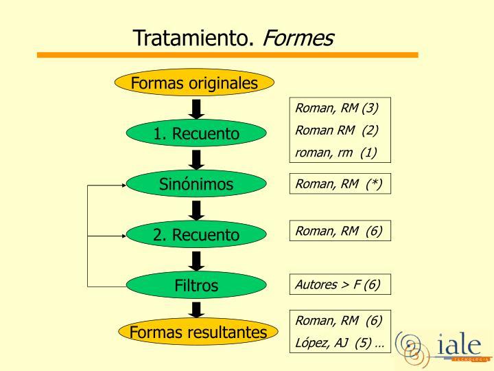 Formas originales