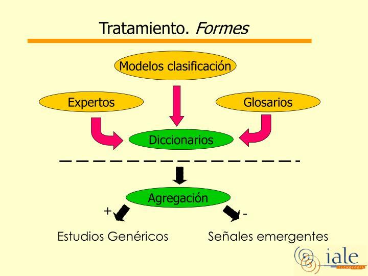 Modelos clasificación