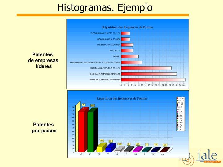 Histogramas. Ejemplo