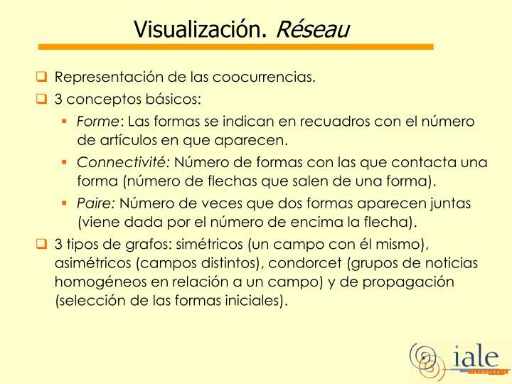 Visualización.