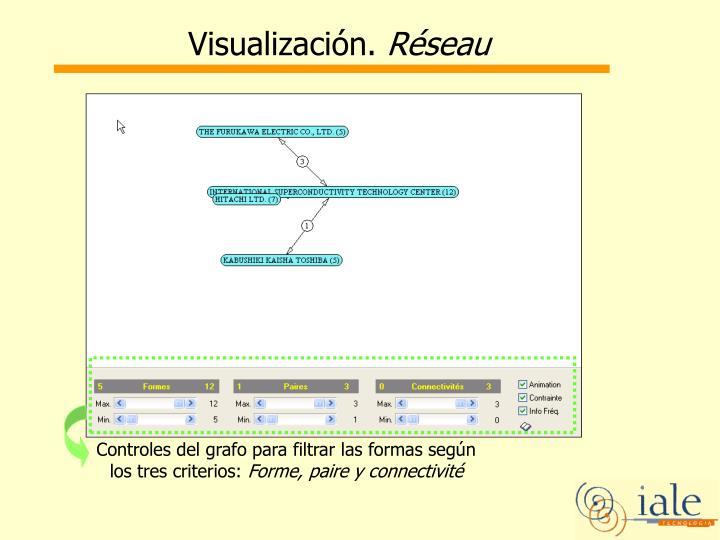 Controles del grafo para filtrar las formas según