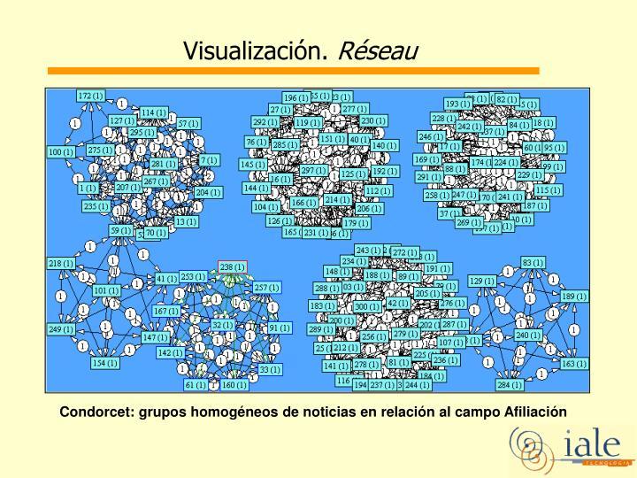 Condorcet: grupos homogéneos de noticias en relación al campo Afiliación