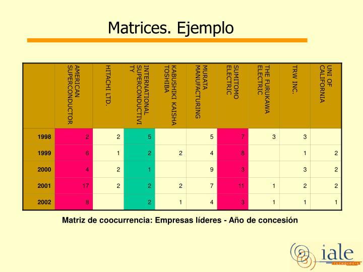 Matrices. Ejemplo