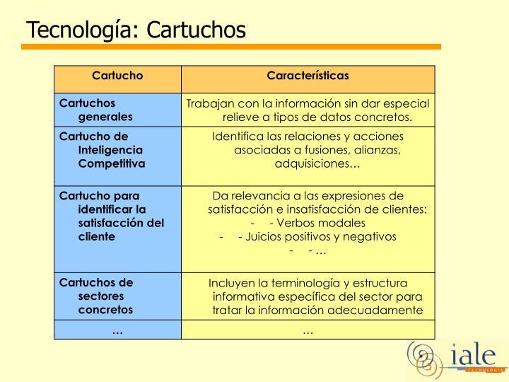 Tecnología: Cartuchos