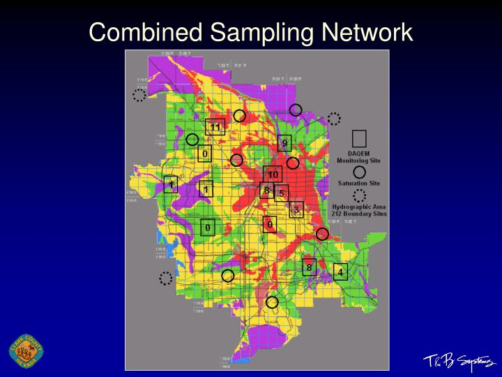 Combined Sampling Network
