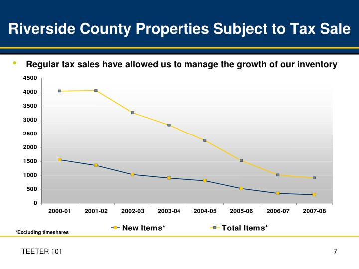 Riverside County Properties Subject to Tax Sale