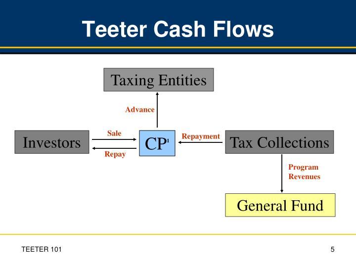 Teeter Cash Flows