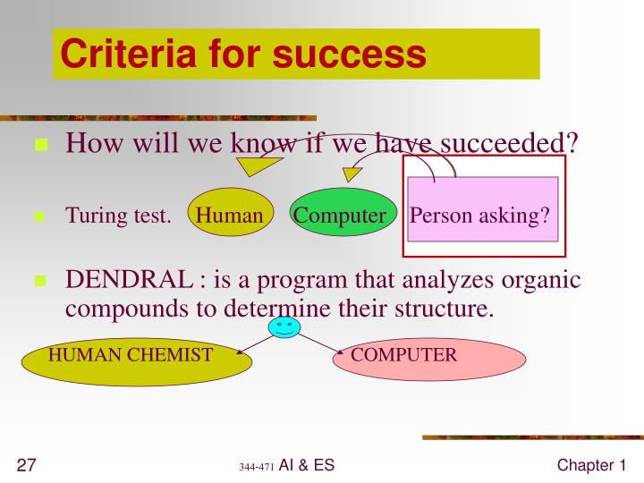 Criteria for success