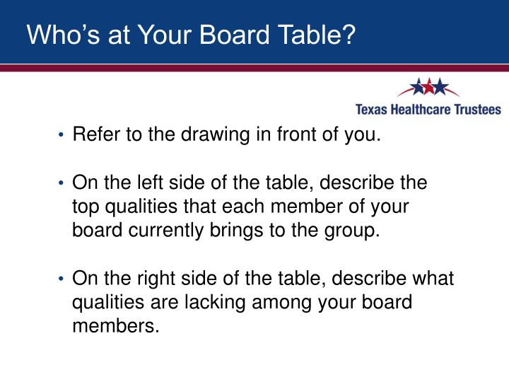 Who's at Your Board Table?