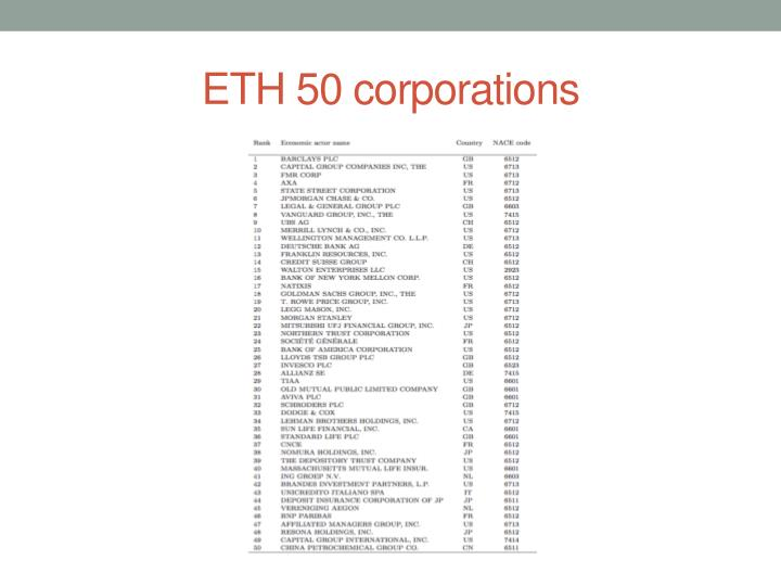 ETH 50 corporations