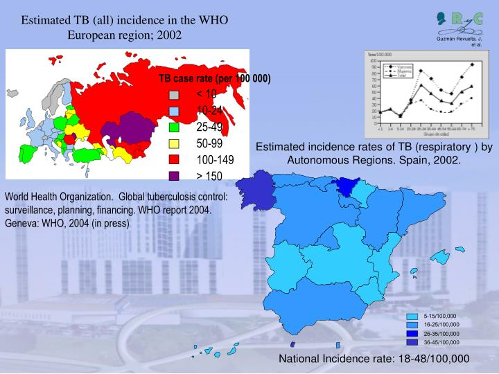 Estimated TB (all) incidence in the WHO European region; 2002