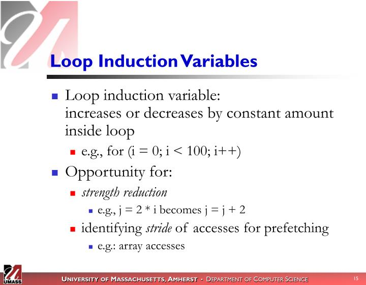 Loop Induction Variables