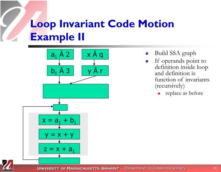 Loop Invariant Code Motion Example II