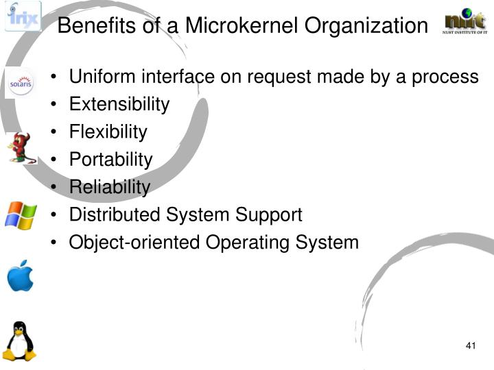 Benefits of a Microkernel Organization