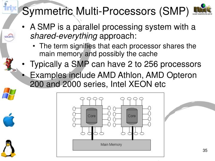 Symmetric Multi-Processors (SMP)
