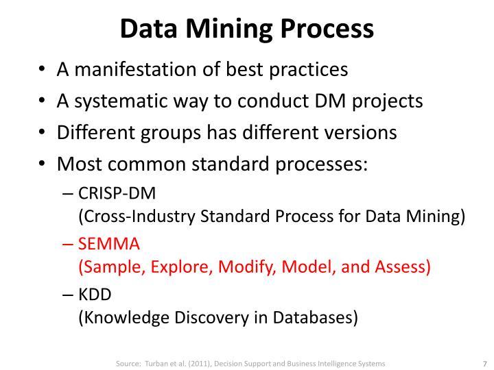 Data Mining Process