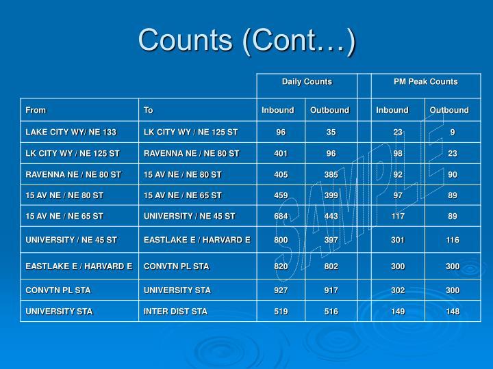 Counts (Cont…)