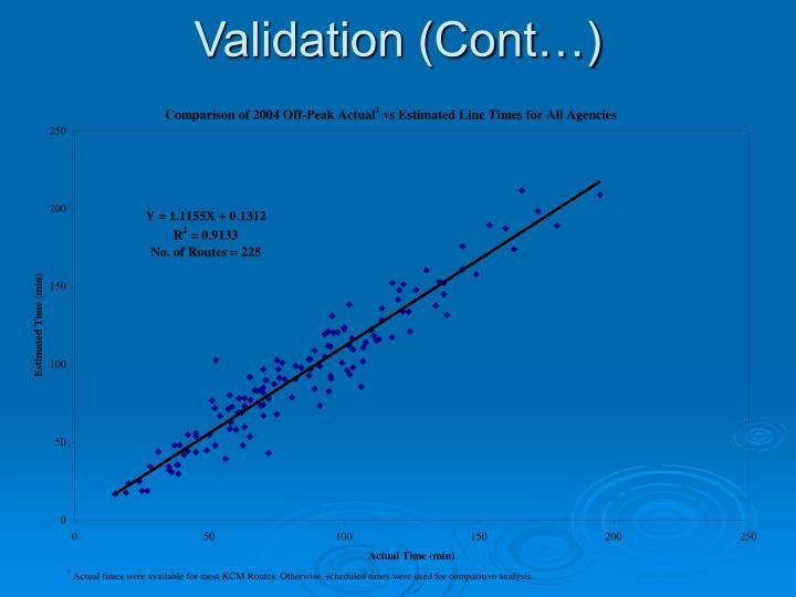 Validation (Cont…)