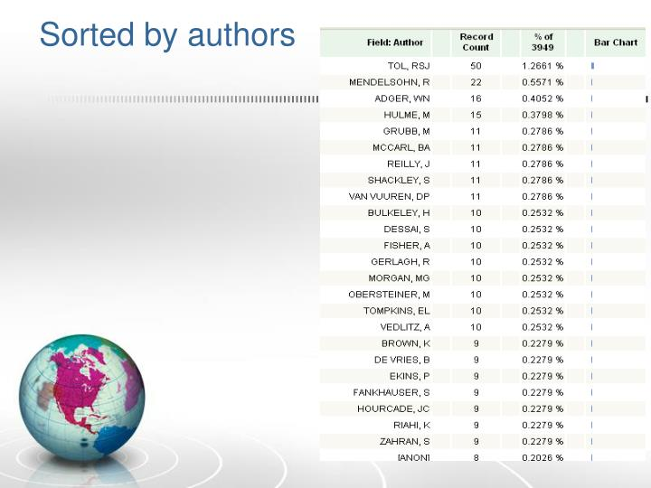 Sorted by authors