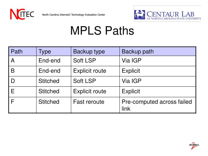 MPLS Paths