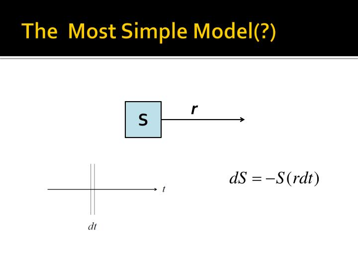 The most simple model