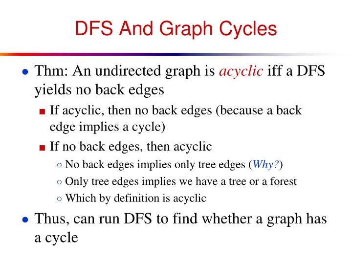 DFS And Graph Cycles