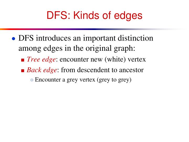 DFS: Kinds of edges