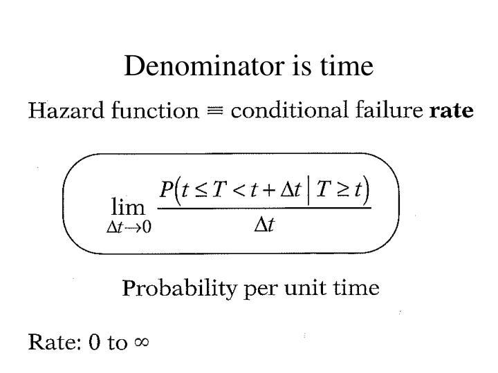 Denominator is time