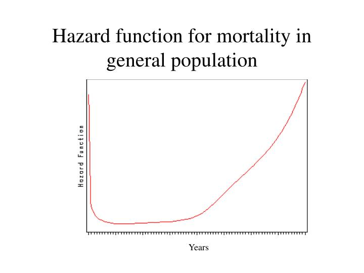 Hazard function for mortality in general population