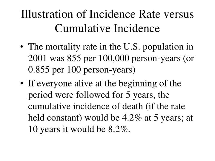 Illustration of Incidence Rate versus Cumulative Incidence